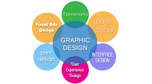atlanta graphic design